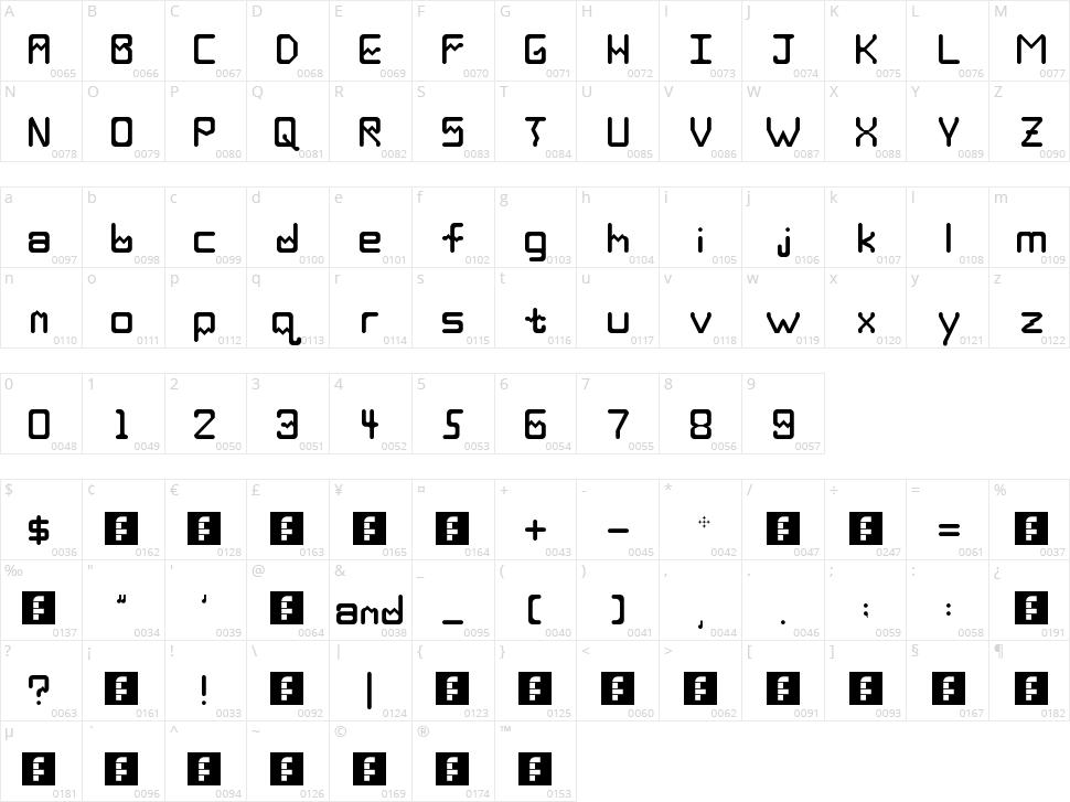 Deka Character Map