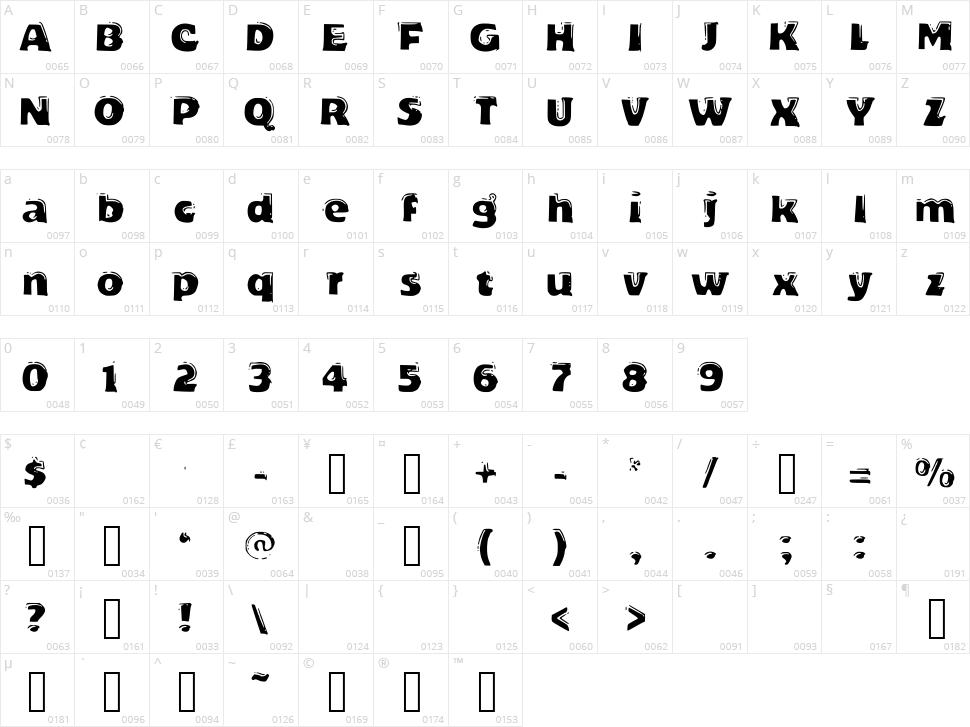 DeLeo Character Map