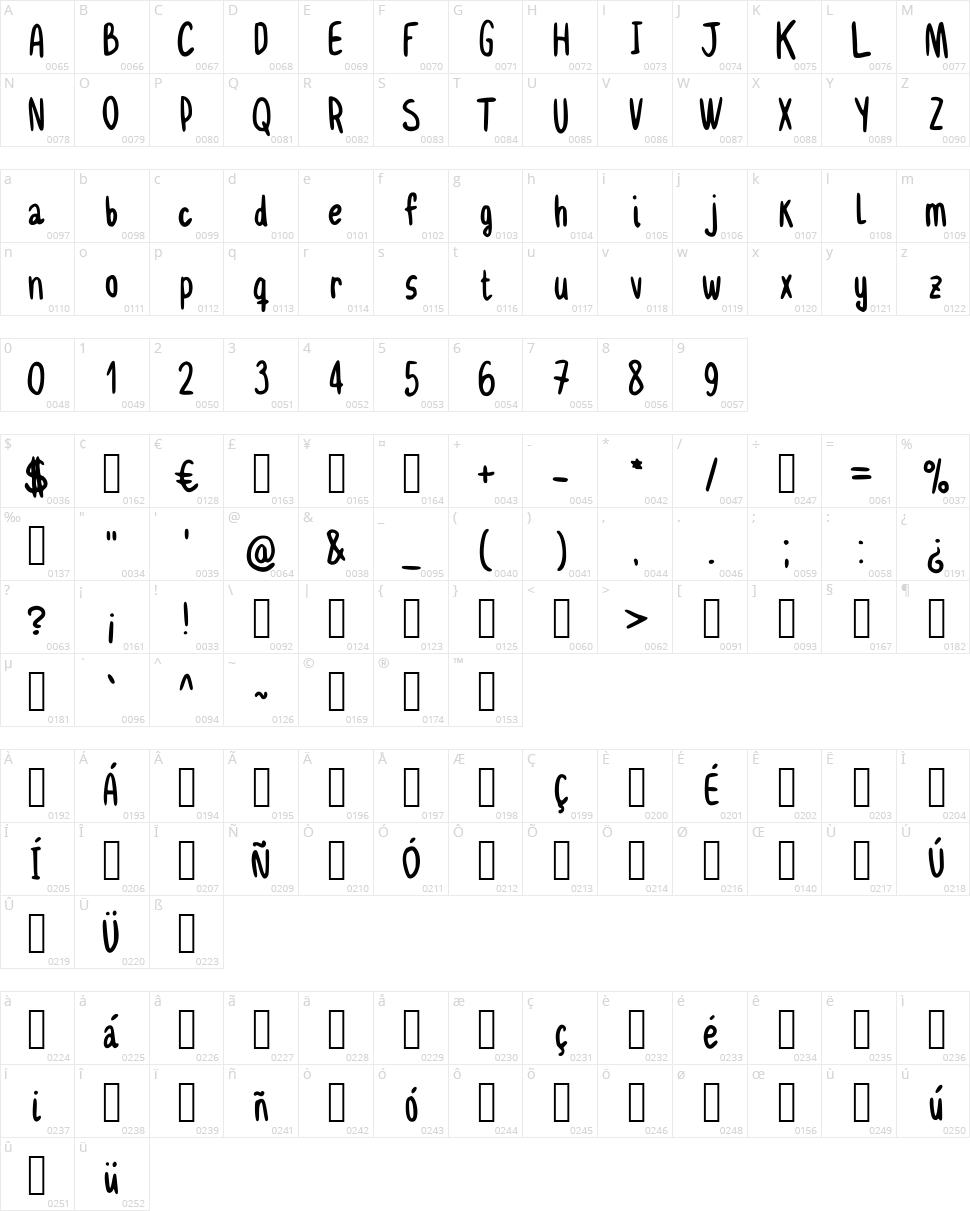 Delgadito Character Map