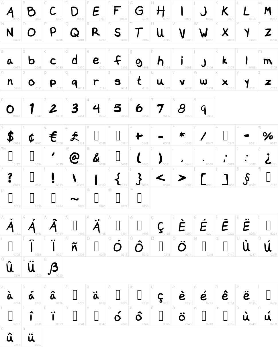 Delilah Character Map