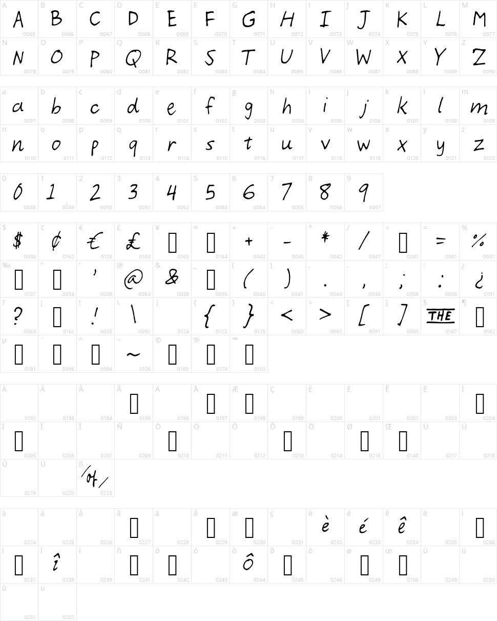 Demoi Character Map