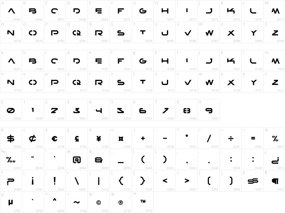 denam Character Map