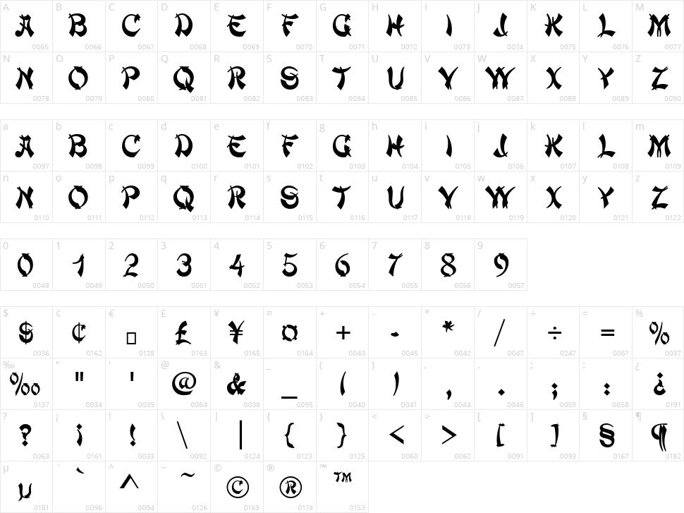 Deng Thick Character Map