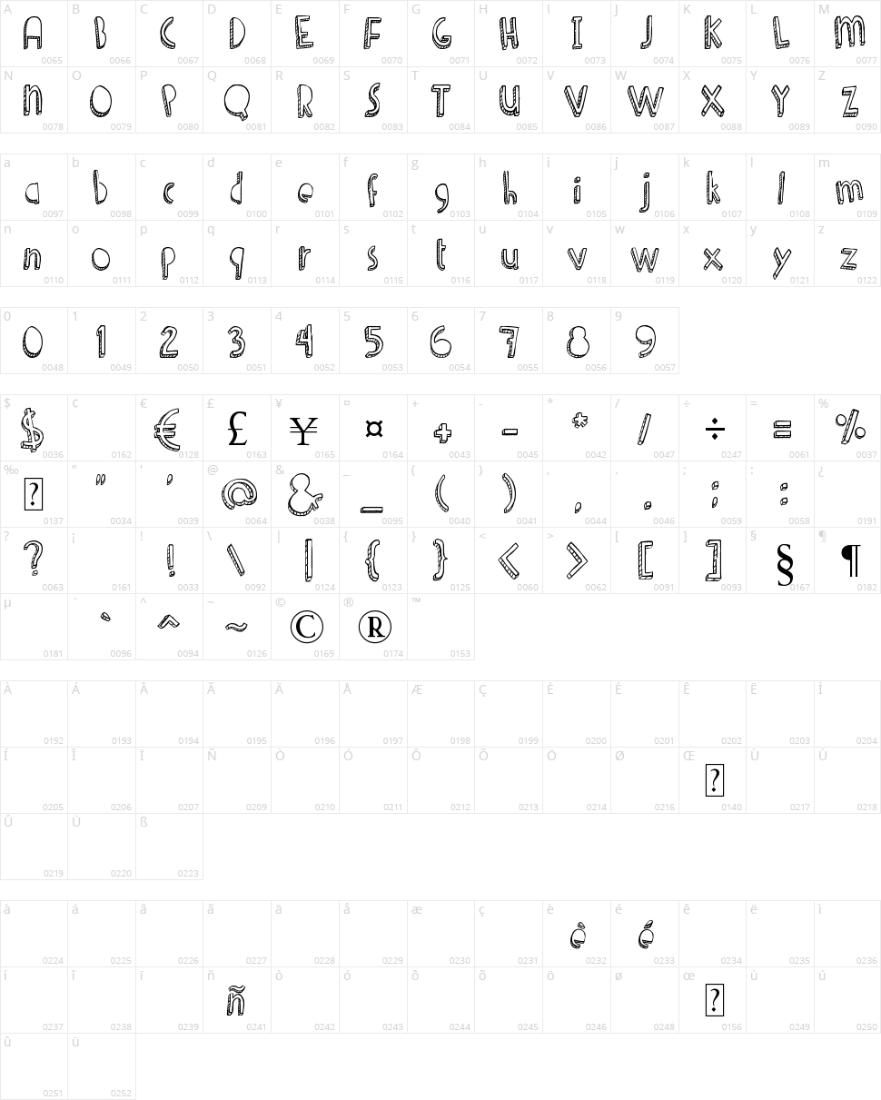 Denne Shuffle Character Map