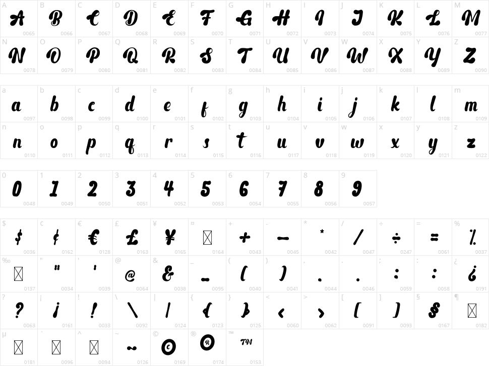 Deqboza Character Map