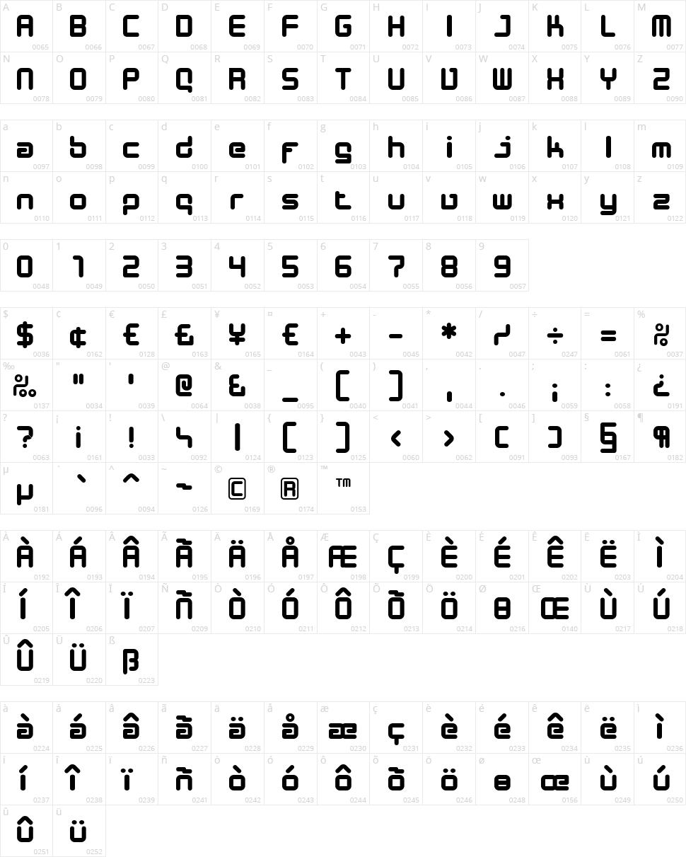 Designer Block Character Map