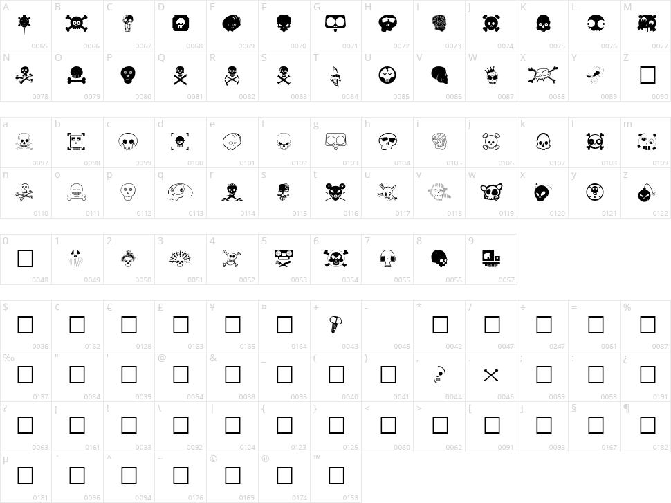 Designers Skulls Character Map