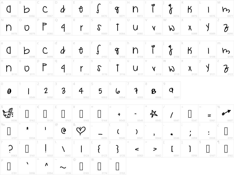 Desi Wonderland Character Map