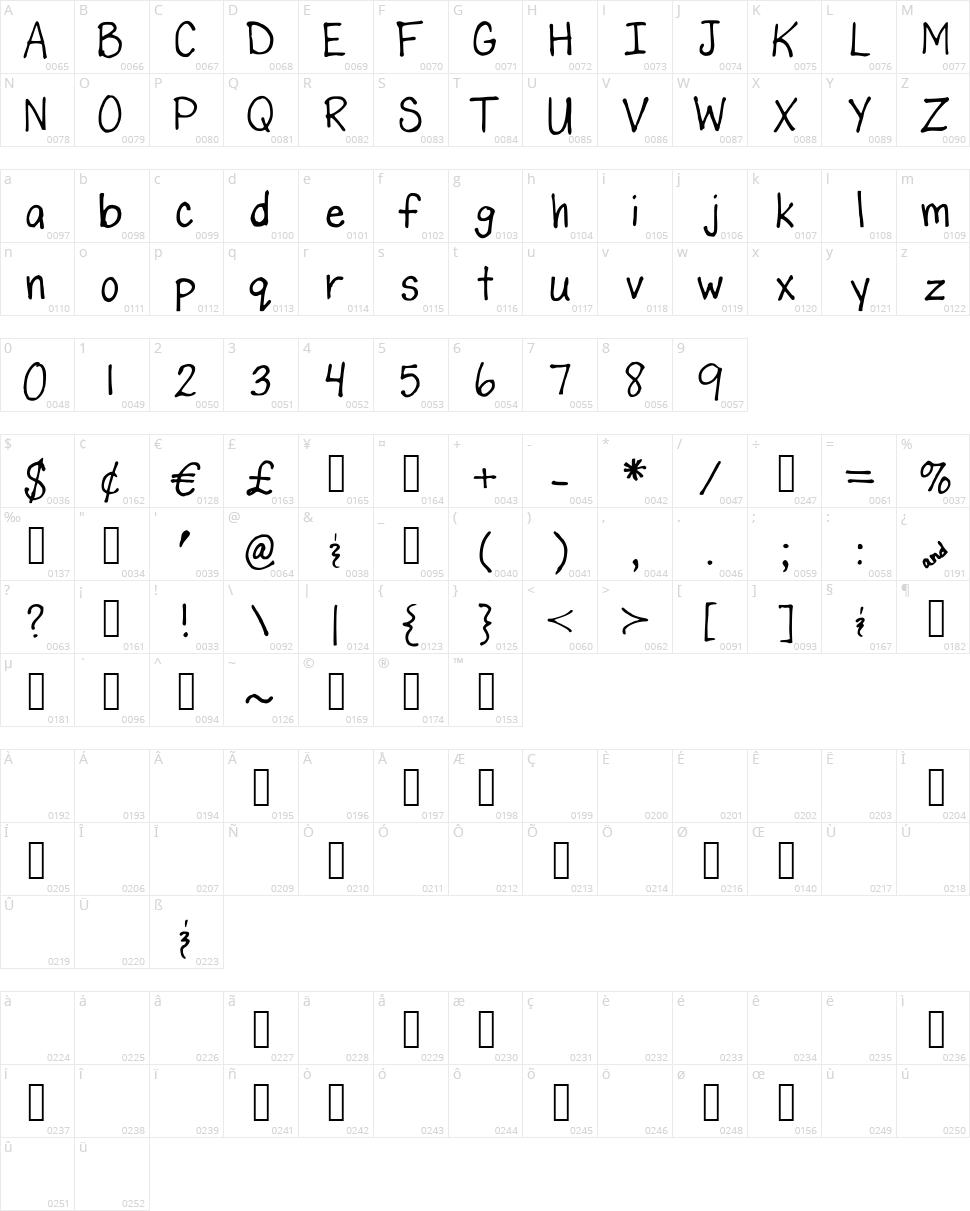 DespainGang Karmelle 37 Character Map