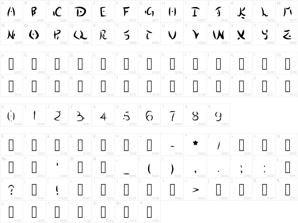 Destiny Island Character Map