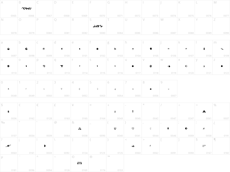 Destroy Dingbats Character Map