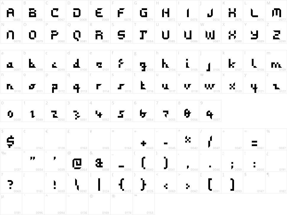 Detalpalo Character Map
