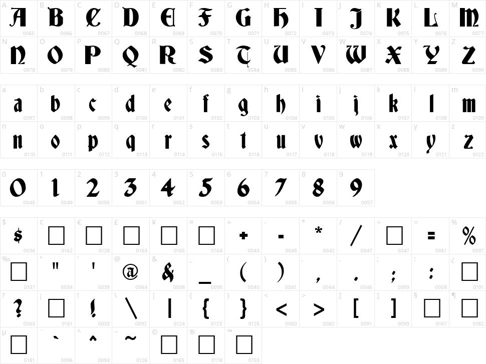 Deutsch Gothic Character Map