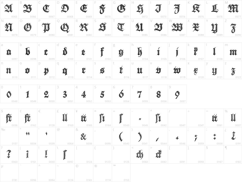 Deutsche Zierschrift Character Map