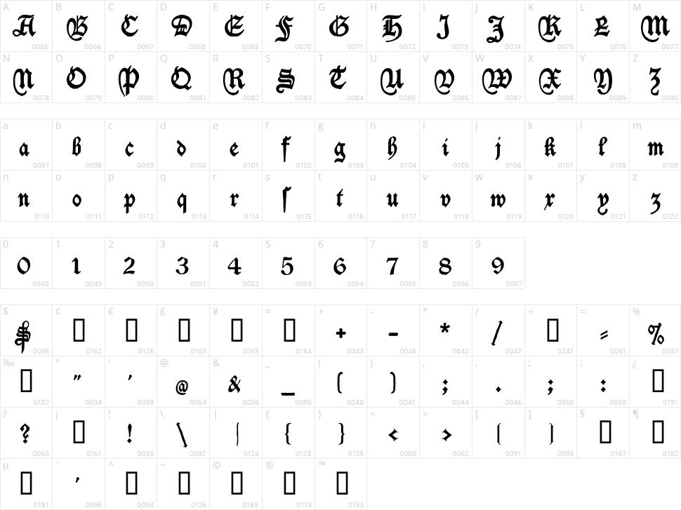 Deutschische Character Map