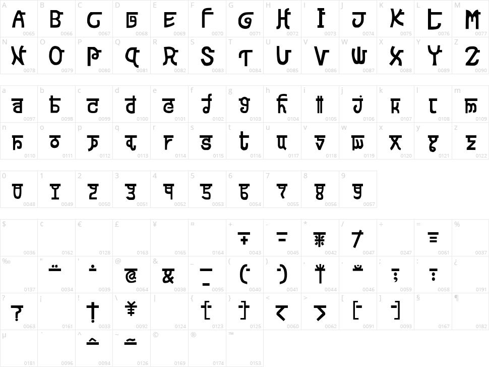Devanagarish Character Map