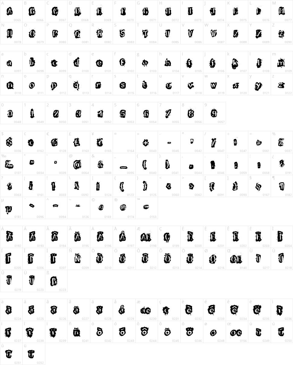 DF Stromboli Character Map