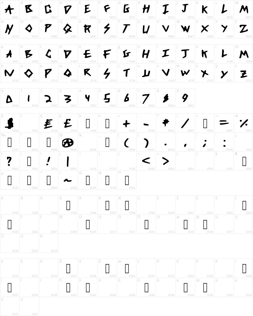 DFM Character Map