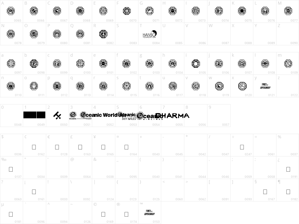 Dharma Initiative Logos Character Map
