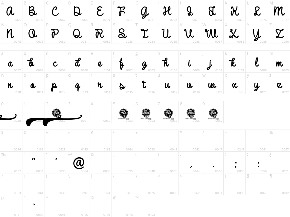 DHF Broffont Script Character Map