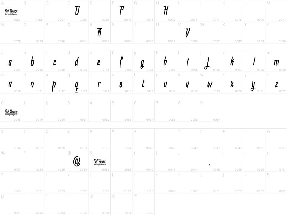 DHF Dexgraffiti Return Character Map