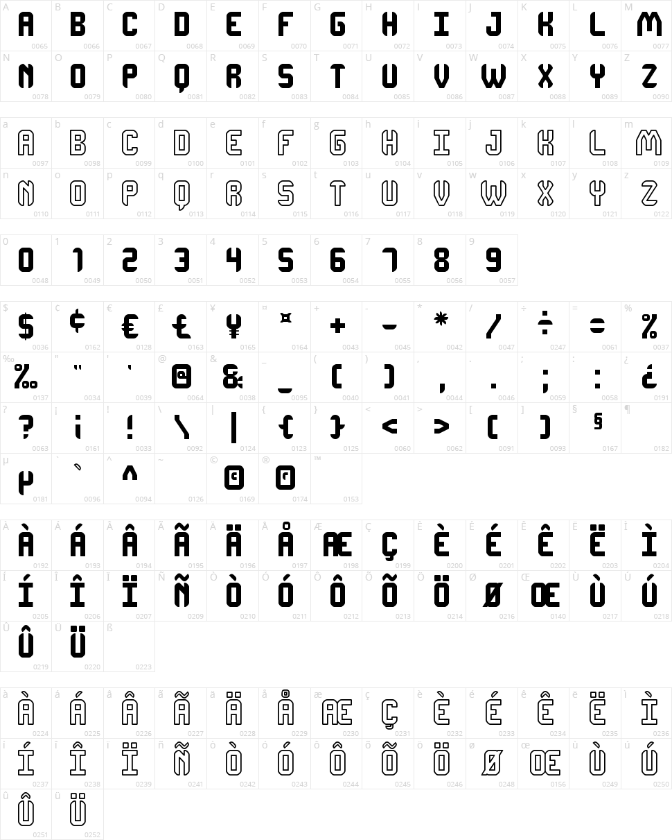 DhonJako St Character Map