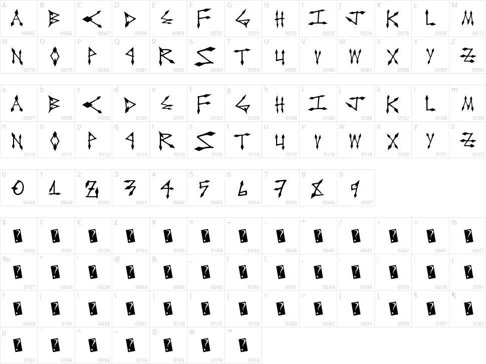 Diamond Cut Character Map