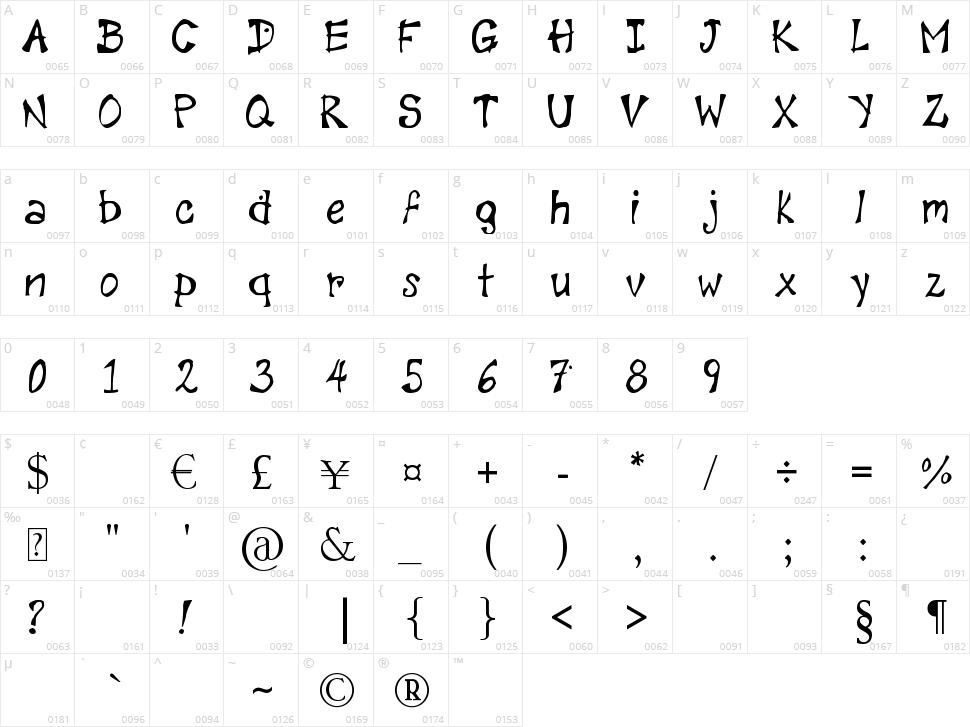 Diamond Script Character Map