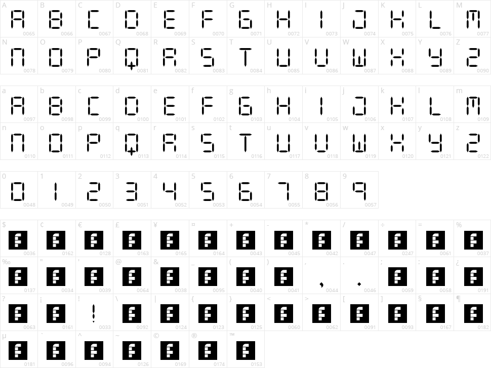 Digit LCD Character Map