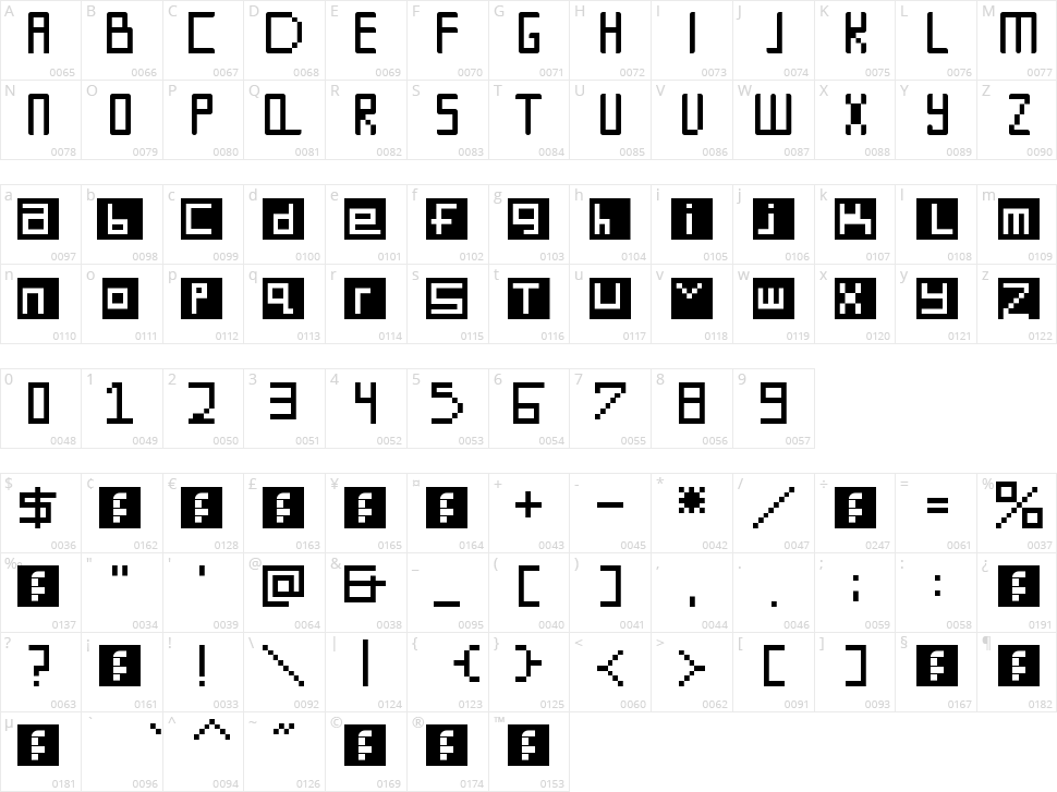 Digit Square Character Map