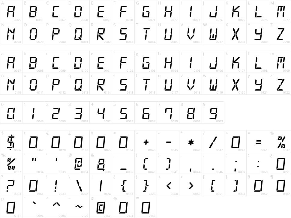 Digital 7 Character Map