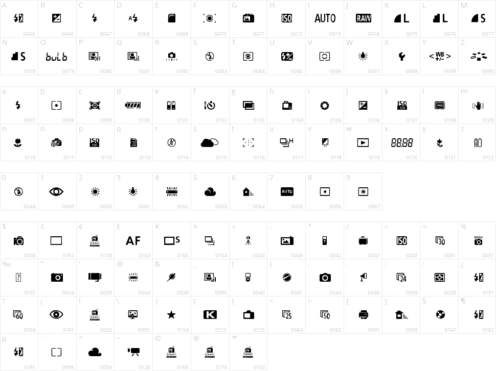 Digital Camera Symbols Character Map