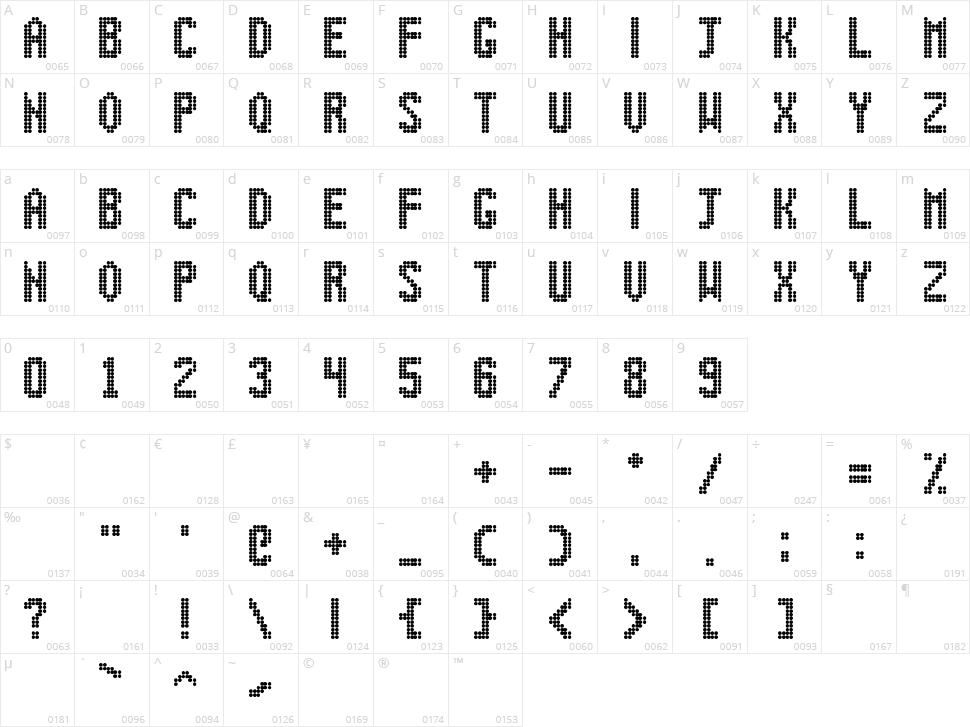 Digital Dot Roadsign Character Map