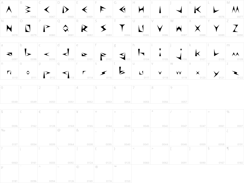 Digital Ninja Character Map