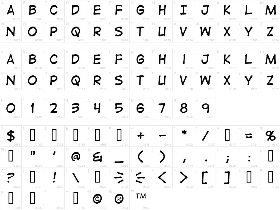 Digital Strip Character Map