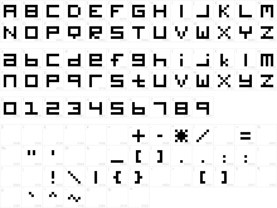 Digitalix Character Map