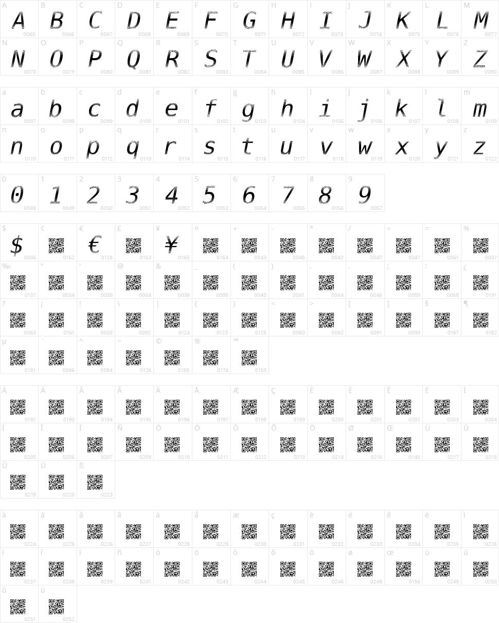 Digital Stream Character Map