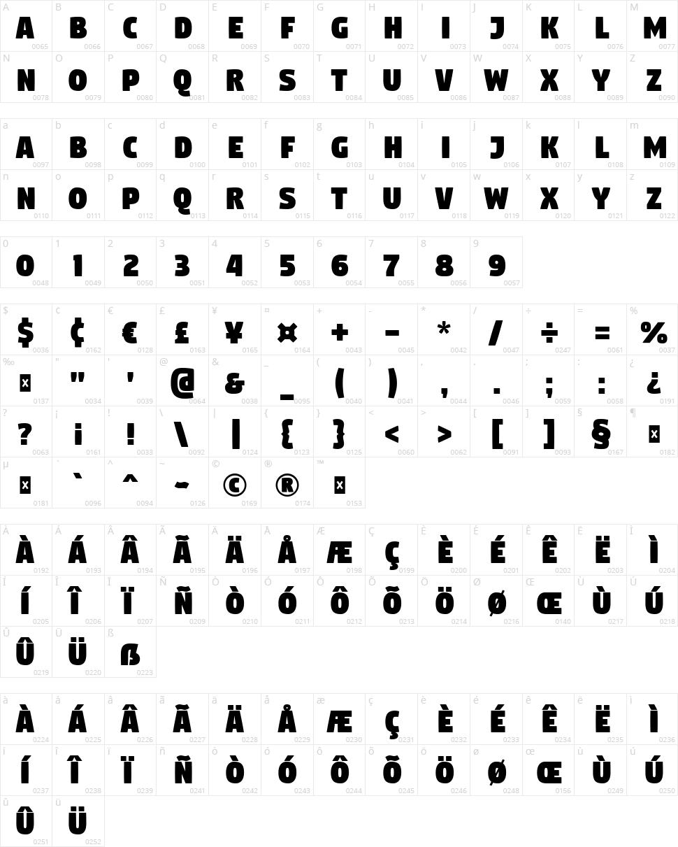 Digitalt Character Map