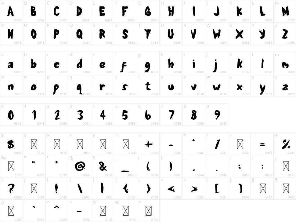 Diland Character Map