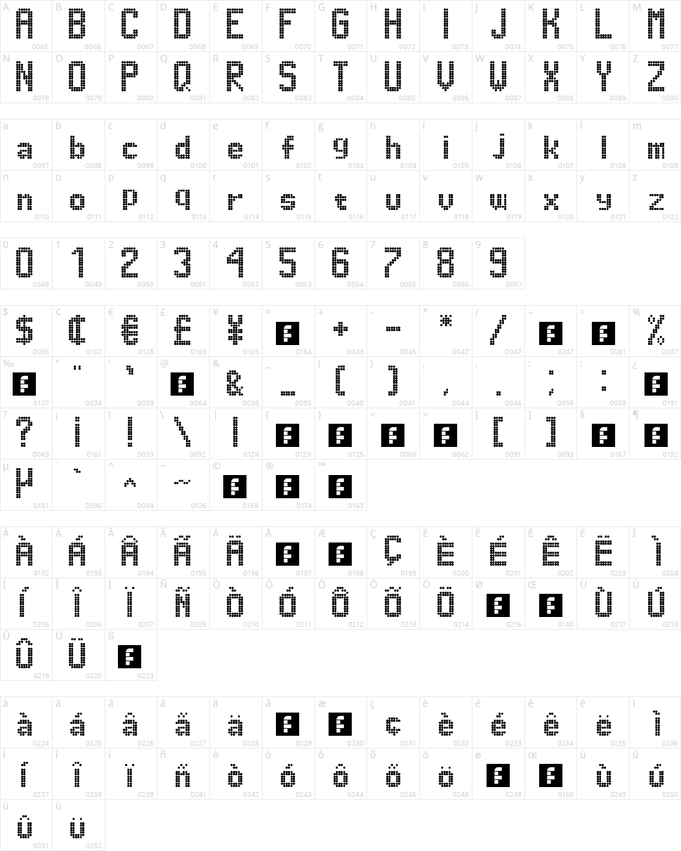 Dimelthoz 11x96 Character Map