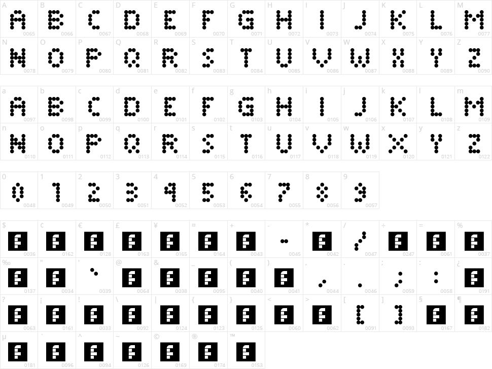Dimelthoz Mini Character Map
