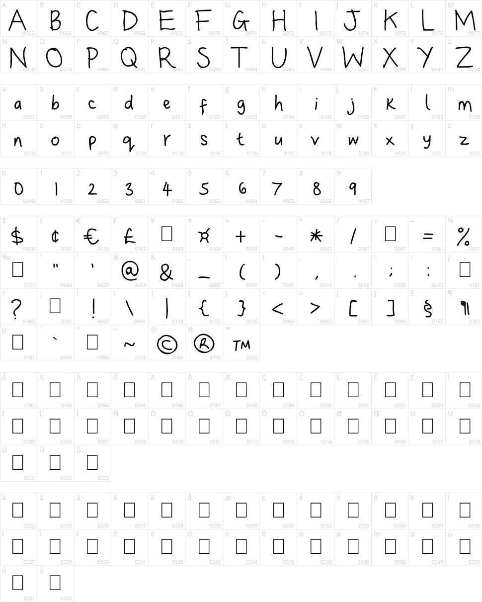 Dina's Handwriting Character Map
