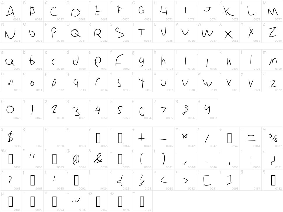 Diode Font Character Map