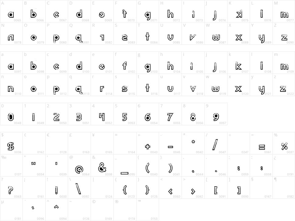 Dirt2 Echo Character Map