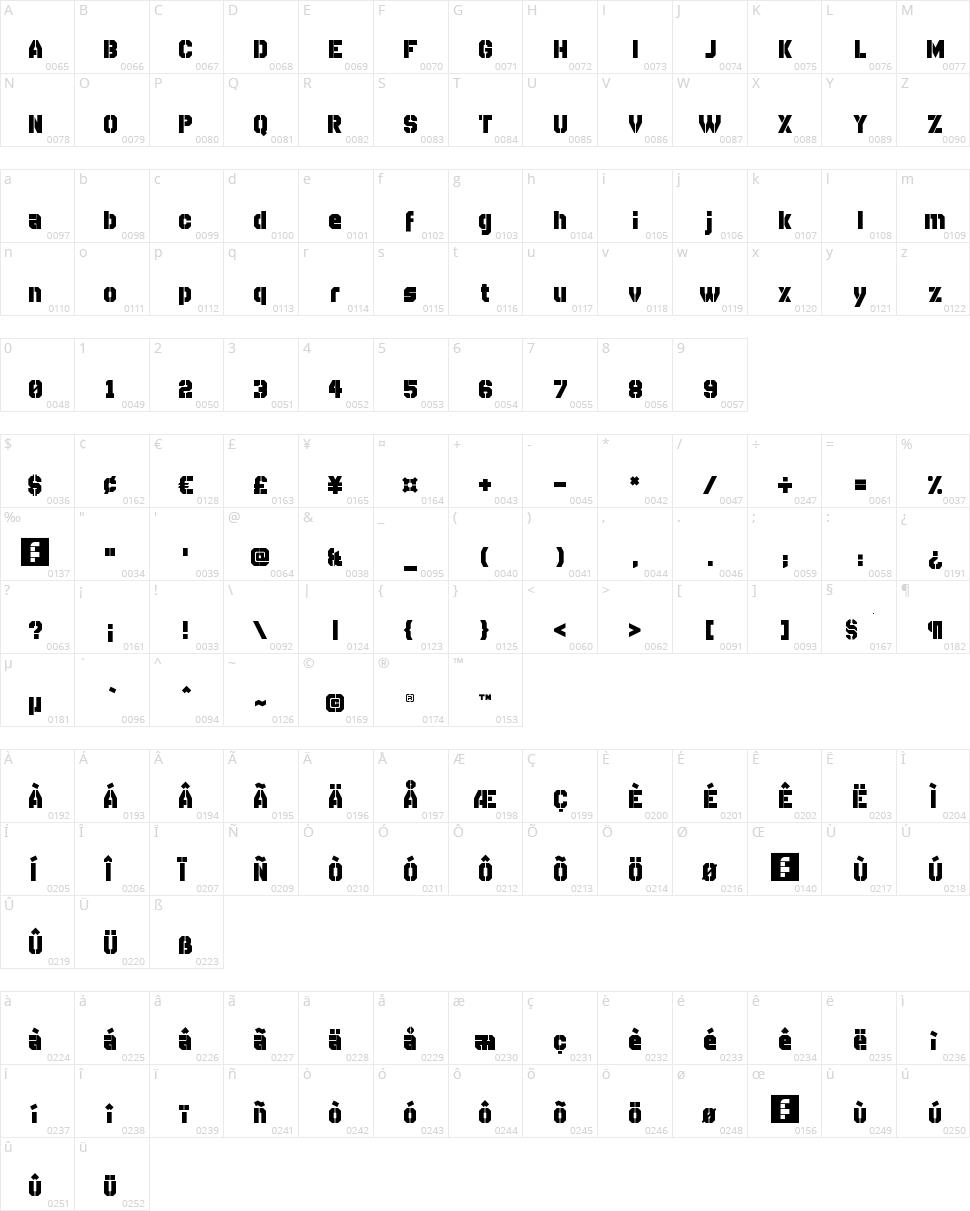 Disparador Stencil Character Map