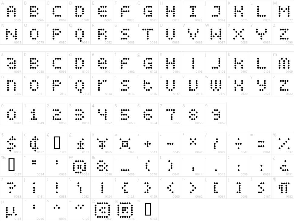 Display Dots Character Map