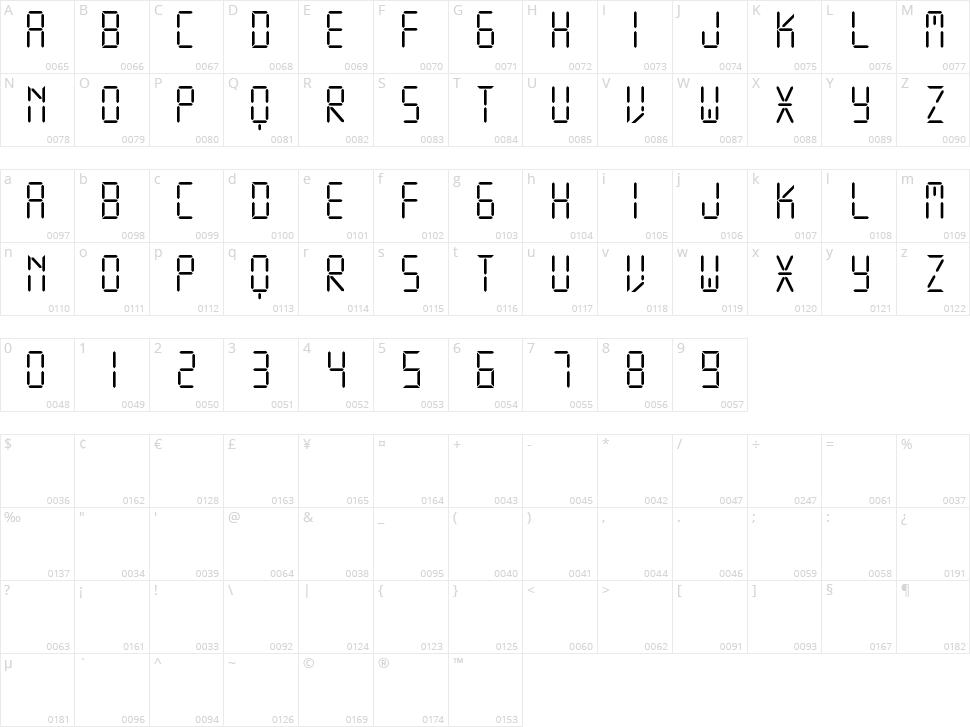 Display Free TFB Character Map