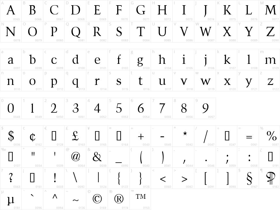 Divona Character Map