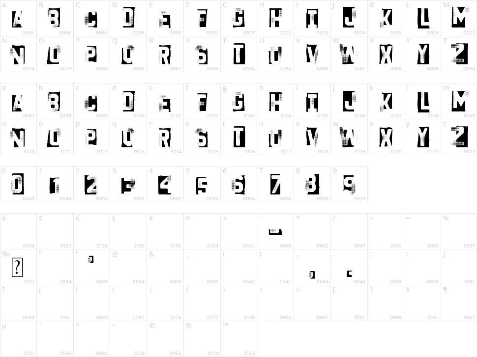 Dixociative Character Map