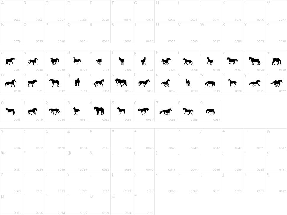 DJ Horses 1 Character Map